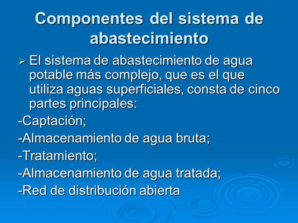 Componentes del sistema de abastecimiento