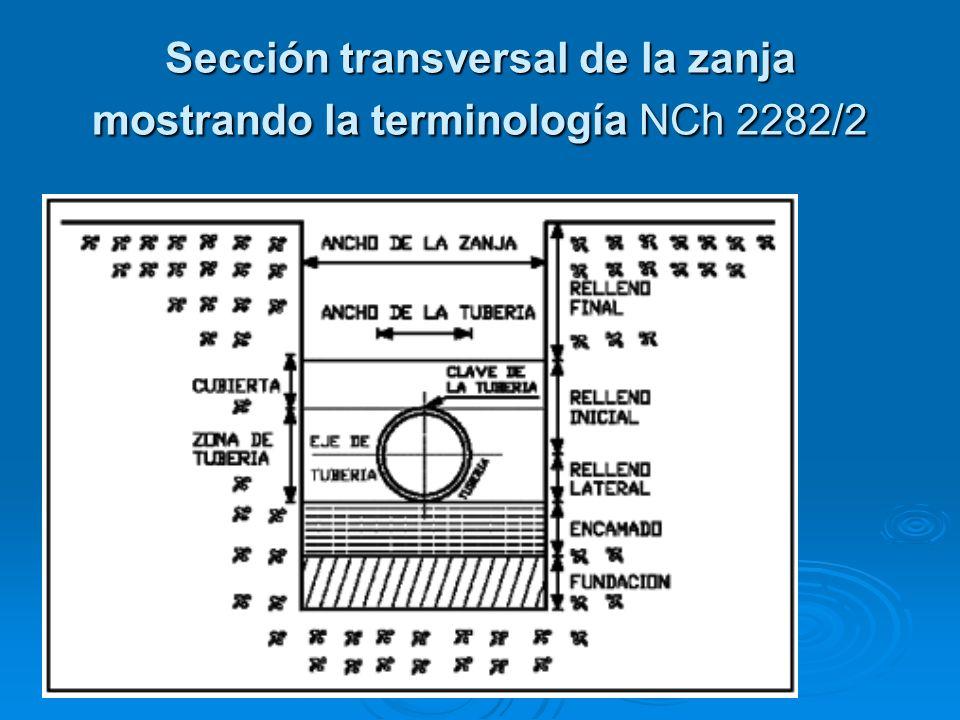 Sección transversal de la zanja mostrando la terminología NCh 2282/2
