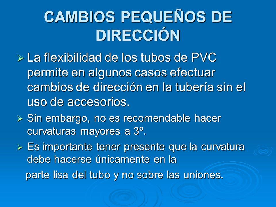 CAMBIOS PEQUEÑOS DE DIRECCIÓN