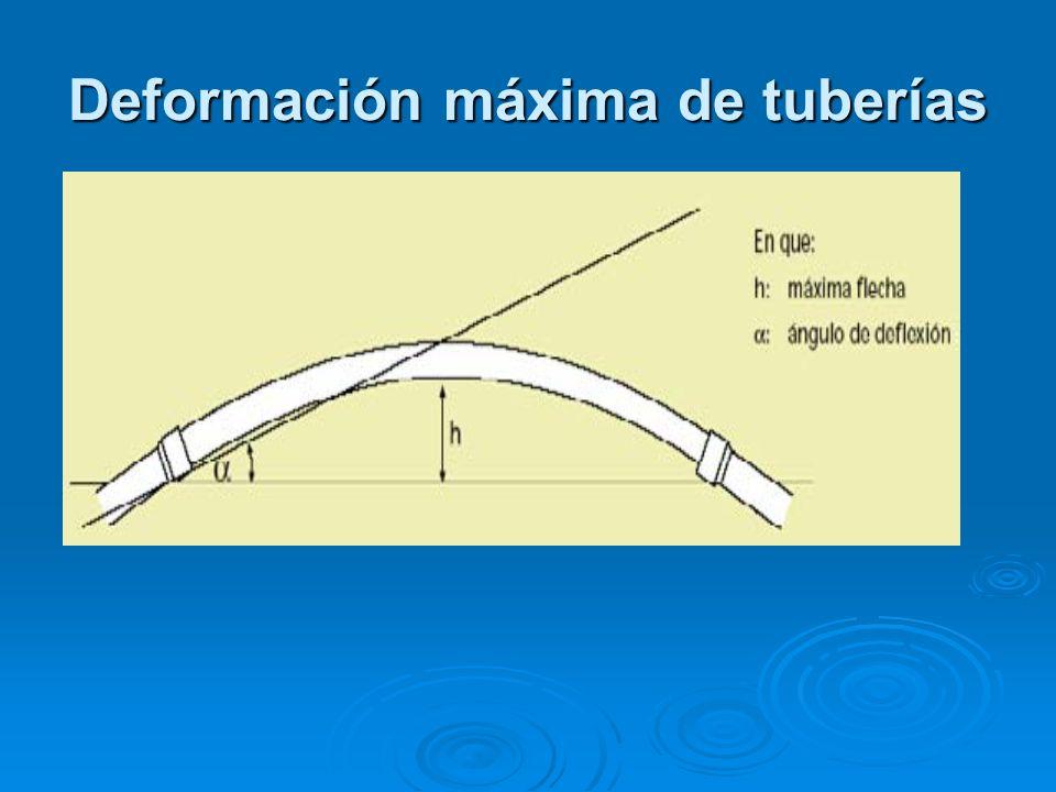 Deformación máxima de tuberías