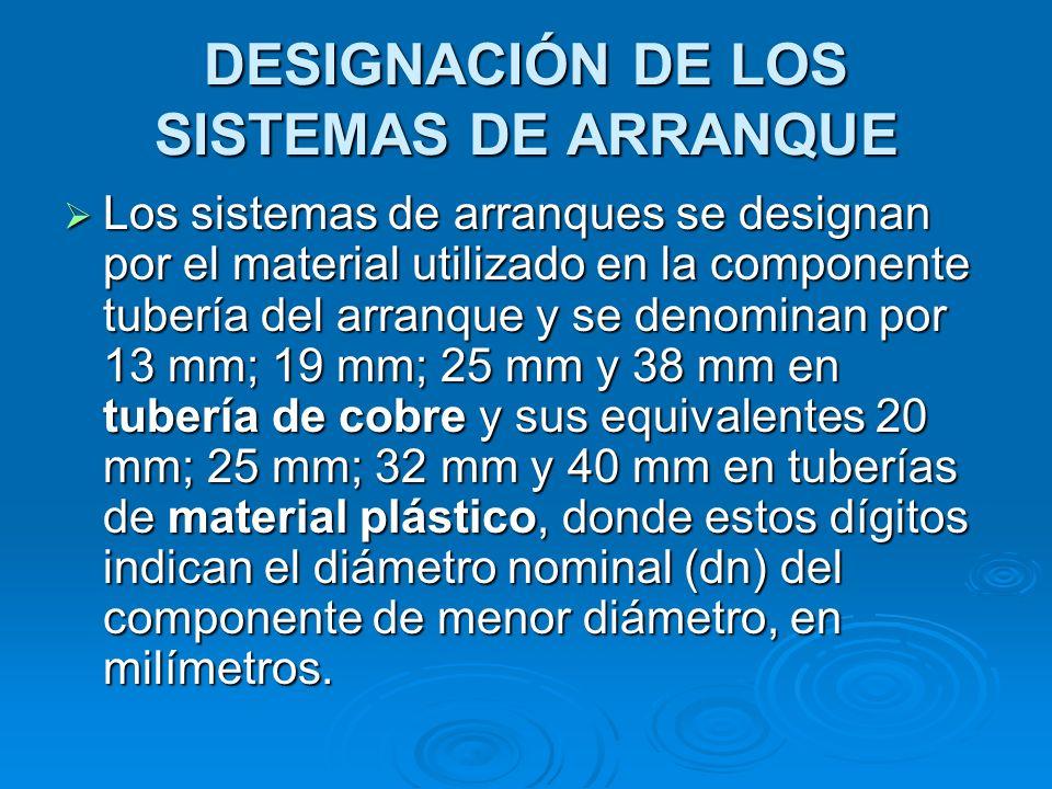 DESIGNACIÓN DE LOS SISTEMAS DE ARRANQUE