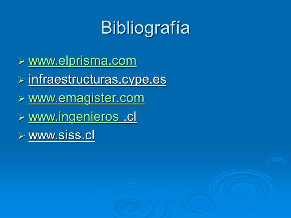 Bibliografía www.elprisma.com infraestructuras.cype.es