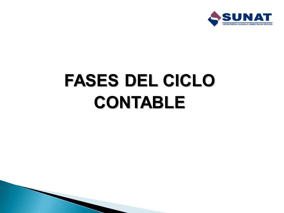 FASES DEL CICLO CONTABLE