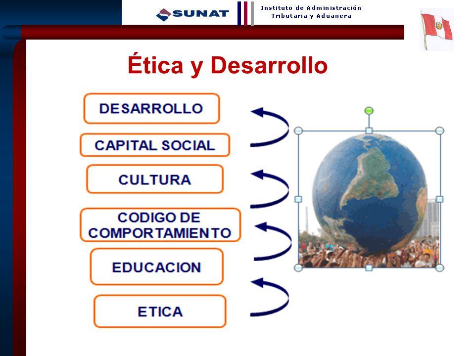 Ética y Desarrollo