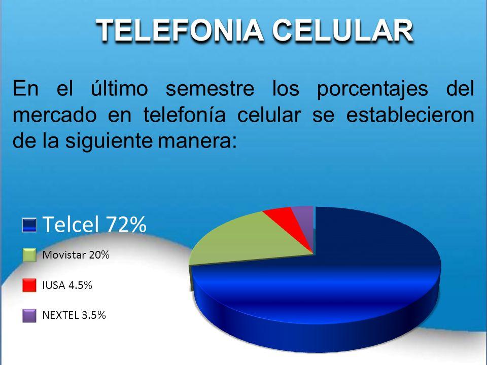 TELEFONIA CELULAR En el último semestre los porcentajes del mercado en telefonía celular se establecieron de la siguiente manera: