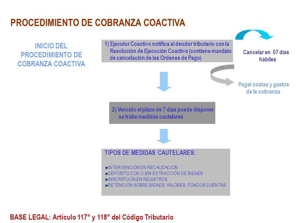 INICIO DEL PROCEDIMIENTO DE COBRANZA COACTIVA