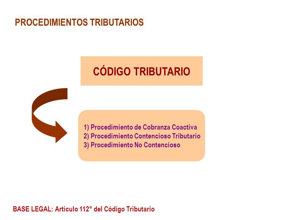 CÓDIGO TRIBUTARIO PROCEDIMIENTOS TRIBUTARIOS