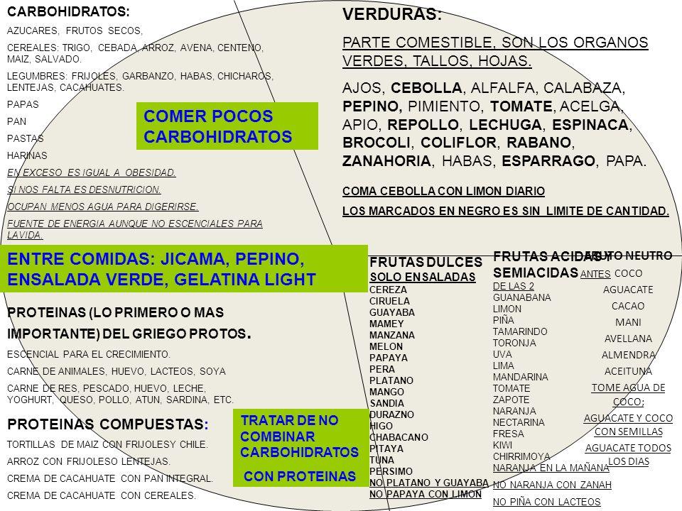 COMER POCOS CARBOHIDRATOS