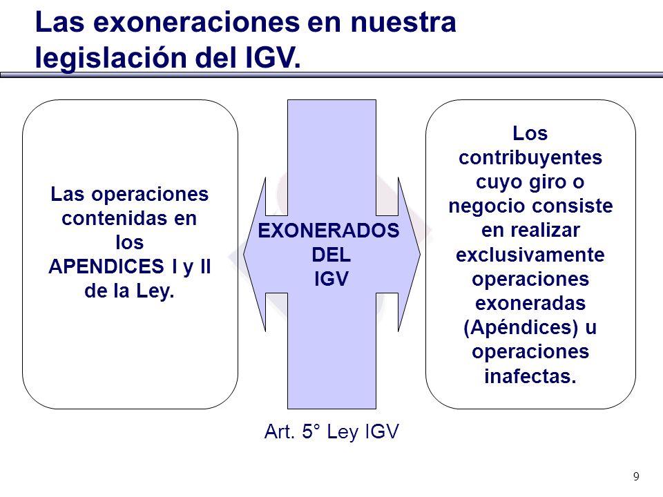 Las operaciones contenidas en APENDICES I y II de la Ley.