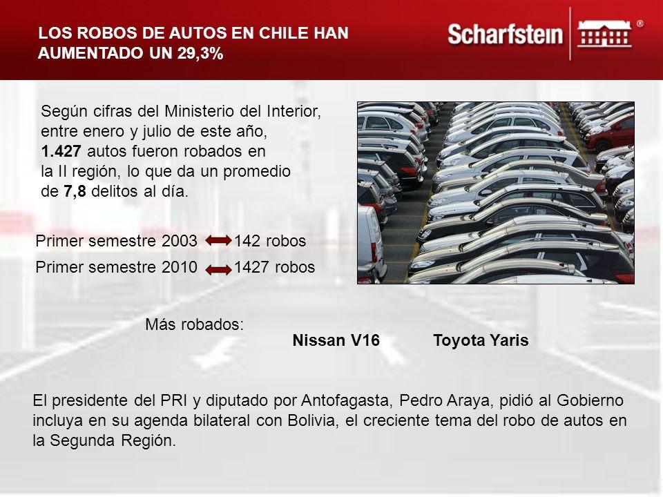 LOS ROBOS DE AUTOS EN CHILE HAN AUMENTADO UN 29,3%