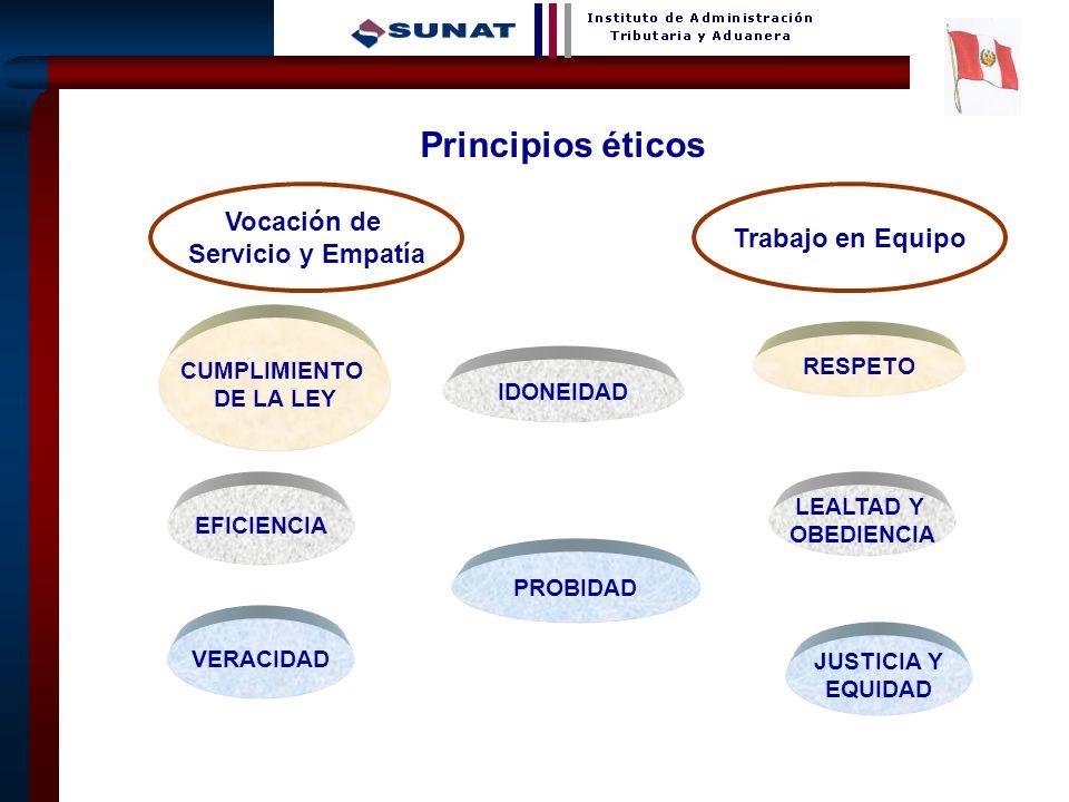 Principios éticos Vocación de Trabajo en Equipo Servicio y Empatía