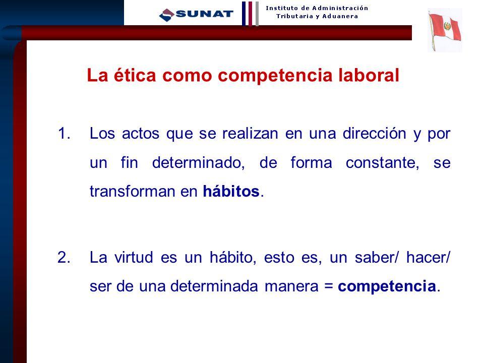 La ética como competencia laboral