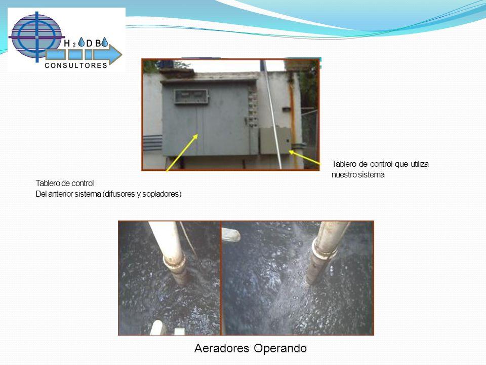 Aeradores Operando Tablero de control que utiliza nuestro sistema