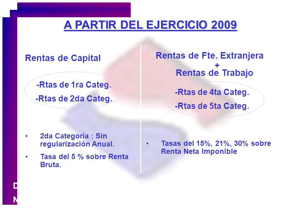 Rentas de Fte. Extranjera +