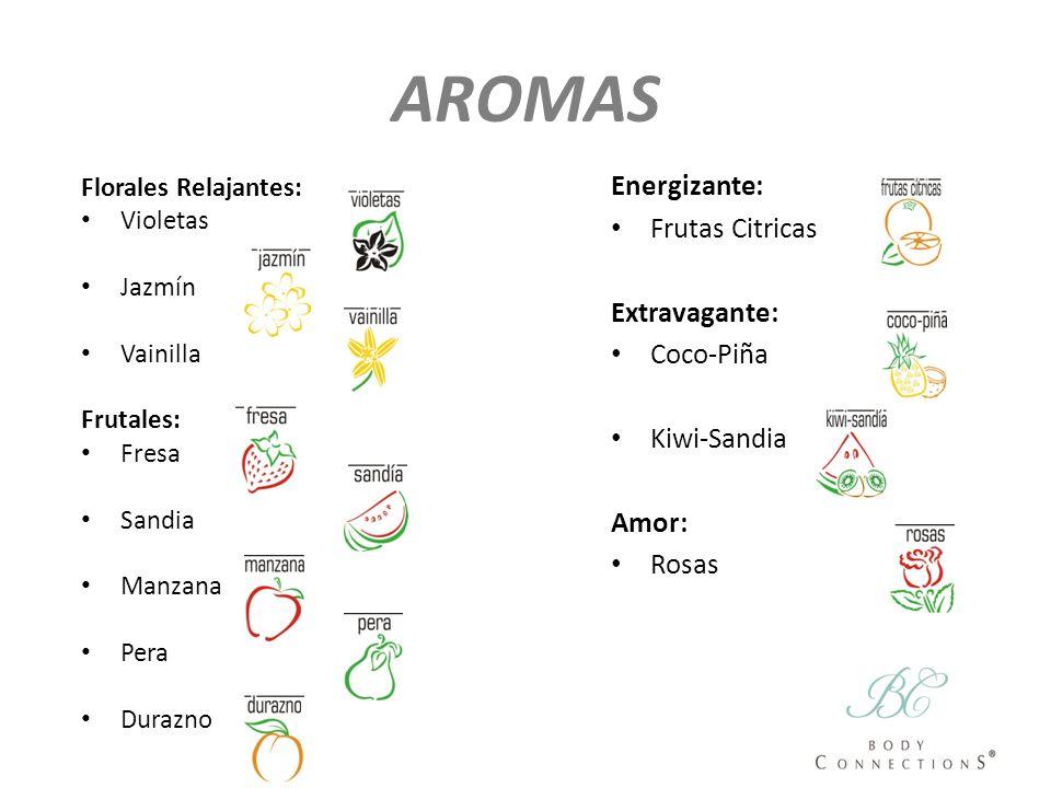 AROMAS Energizante: Frutas Citricas Extravagante: Coco-Piña