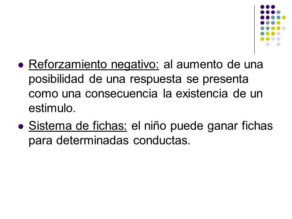 Reforzamiento negativo: al aumento de una posibilidad de una respuesta se presenta como una consecuencia la existencia de un estimulo.