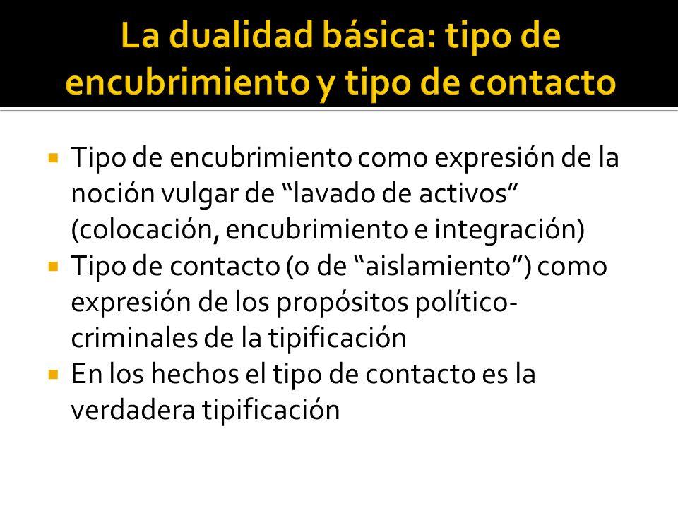 La dualidad básica: tipo de encubrimiento y tipo de contacto
