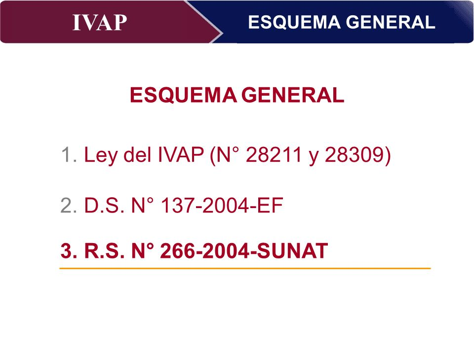 R.Superintendencia N° 266-2004-SUNAT Ley del IVAP (N° 28211 y 28309)