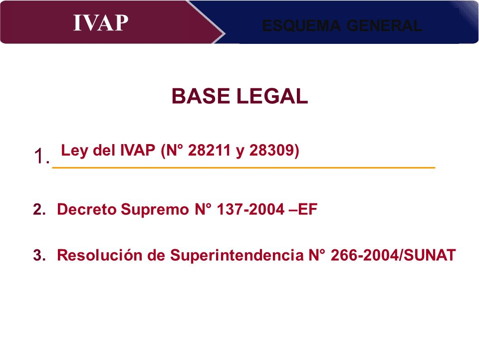 BASE LEGAL Le del IVAP N° 28211 28309 ESQUEMA GENERAL