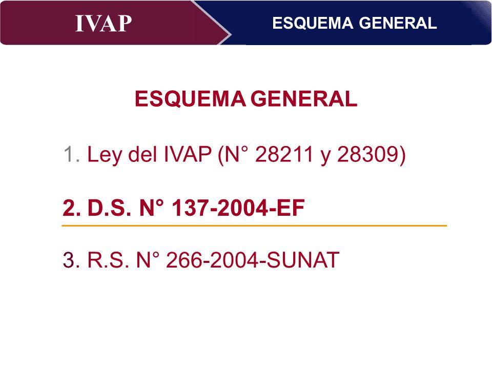 D.S. N° 137-2004-EF ESQUEMA GENERAL Ley del IVAP (N° 28211 y 28309)