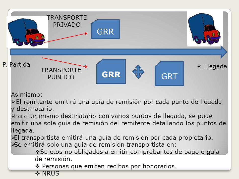 GRR GRR GRT TRANSPORTE PRIVADO P. Partida P. Llegada