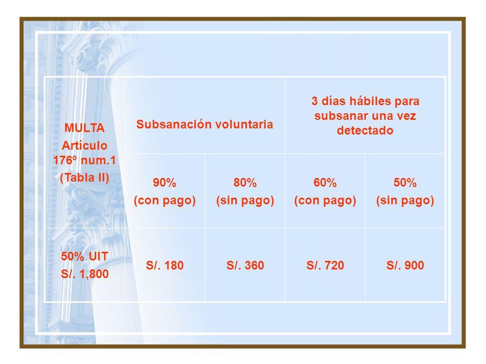 Subsanación voluntaria 3 días hábiles para subsanar una vez detectado