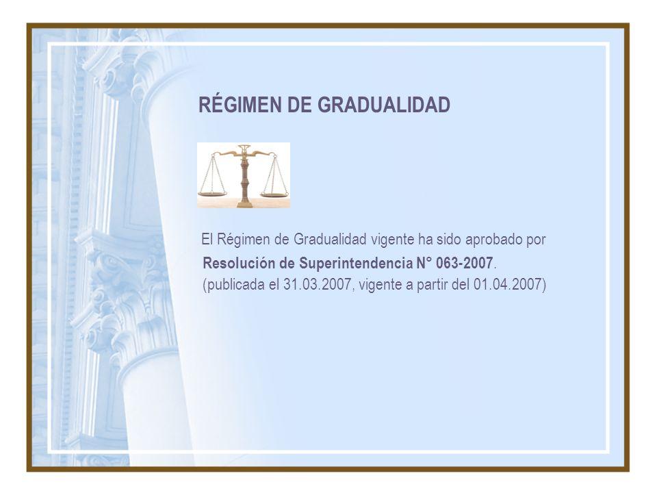 RÉGIMEN DE GRADUALIDAD