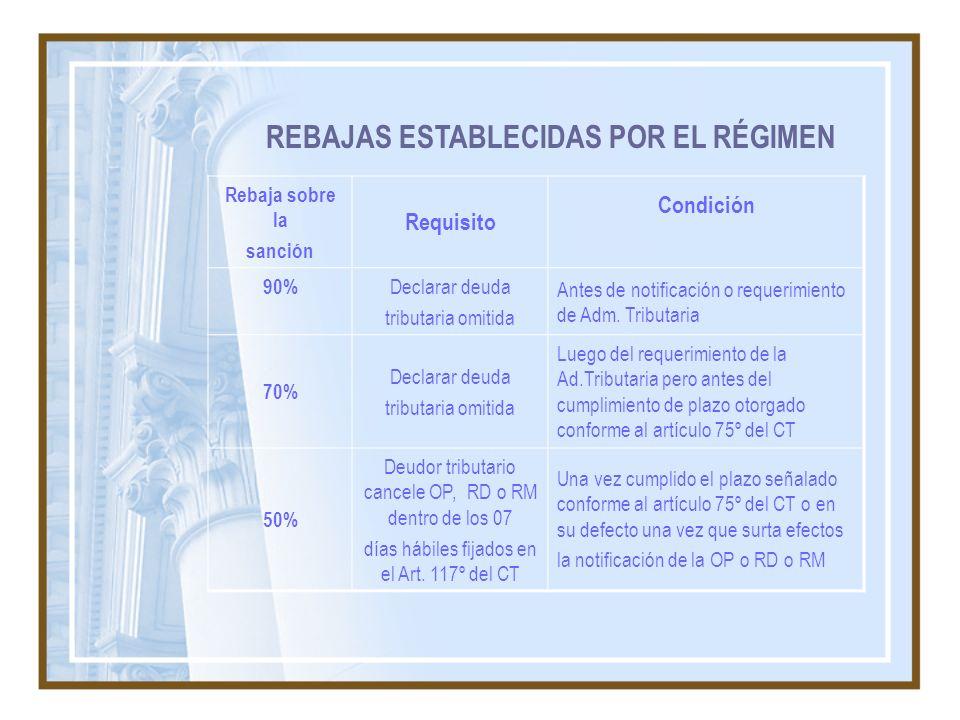 REBAJAS ESTABLECIDAS POR EL RÉGIMEN