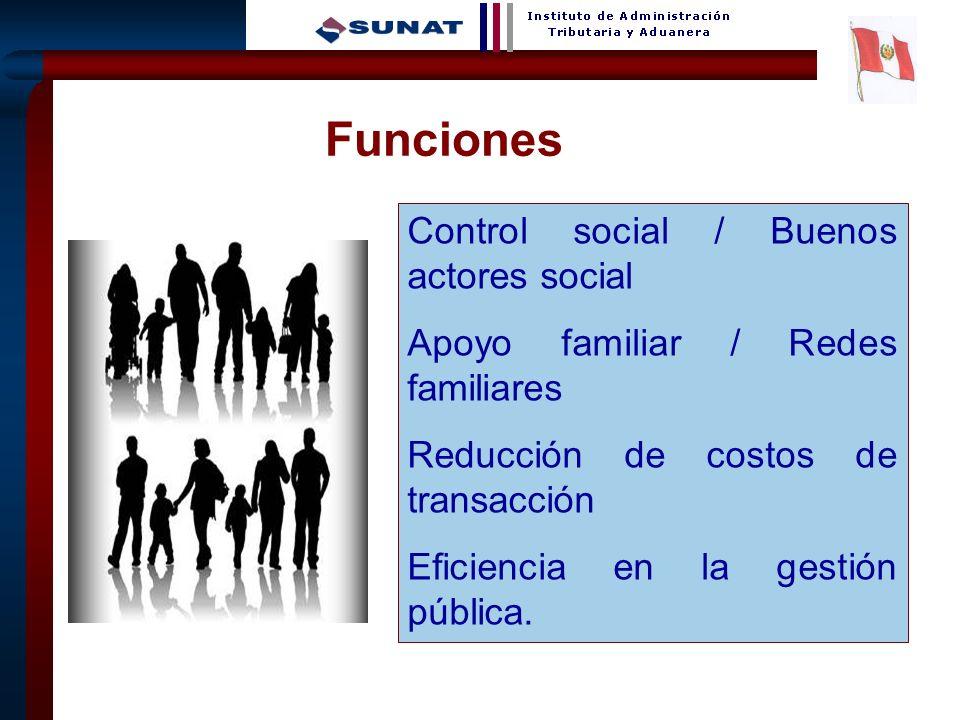 Funciones Control social / Buenos actores social