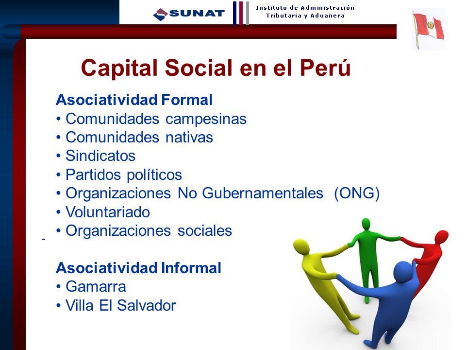 Capital Social en el Perú