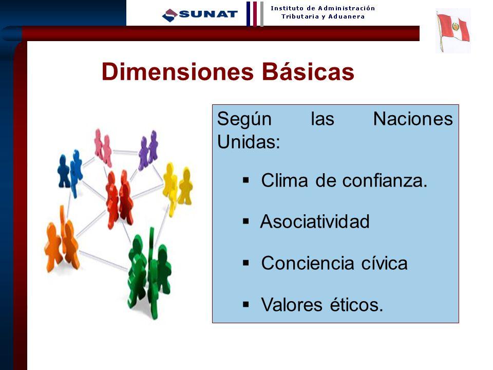 Dimensiones Básicas Según las Naciones Unidas: Clima de confianza.