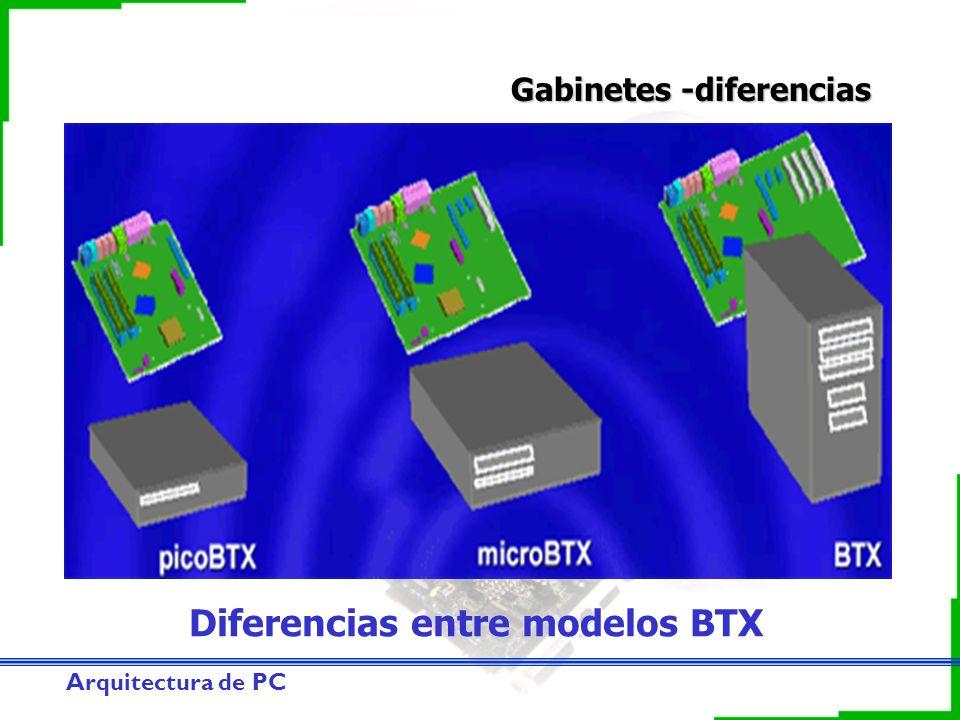 Diferencias entre modelos BTX