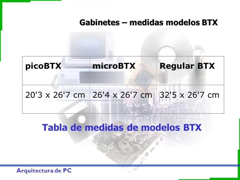 Tabla de medidas de modelos BTX
