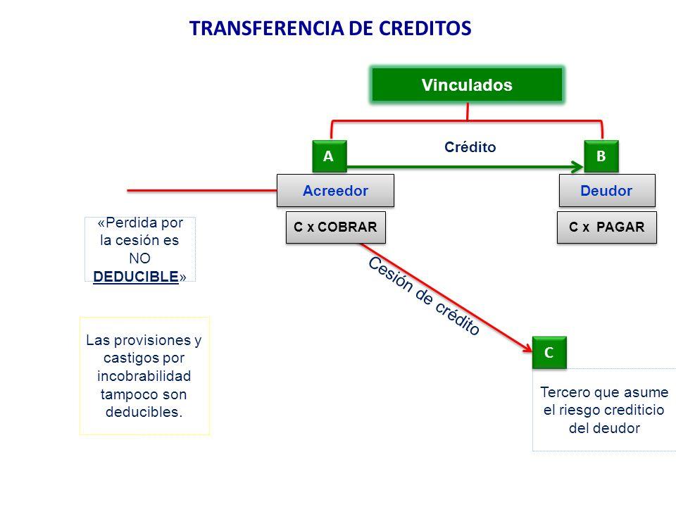 TRANSFERENCIA DE CREDITOS