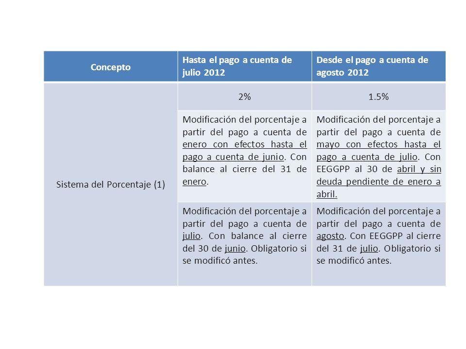 Sistema del Porcentaje (1)