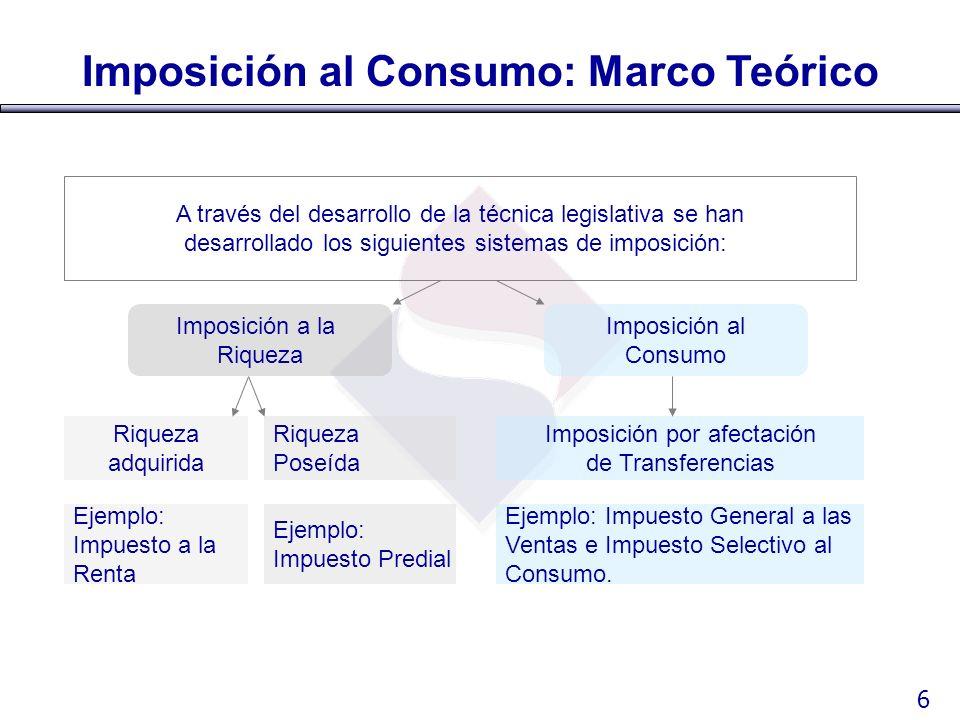 Imposición al Consumo: Marco Teórico