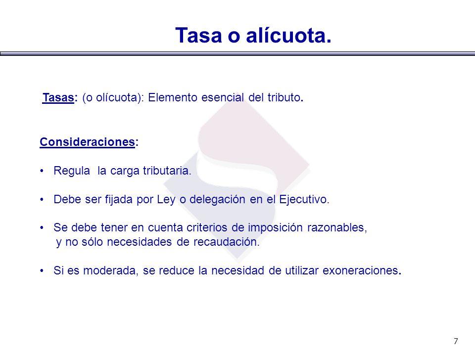Tasa o alícuota. Tasas: (o olícuota): Elemento esencial del tributo.