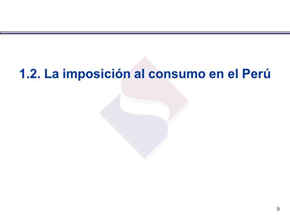 1.2. La imposición al consumo en el Perú