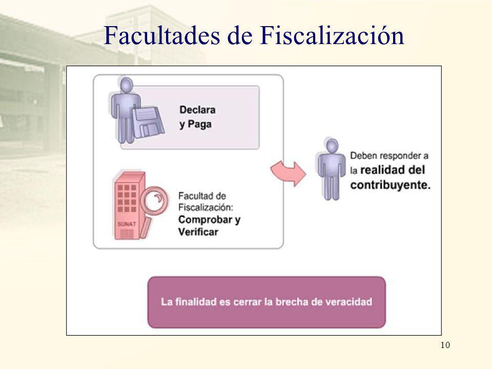Facultades de Fiscalización