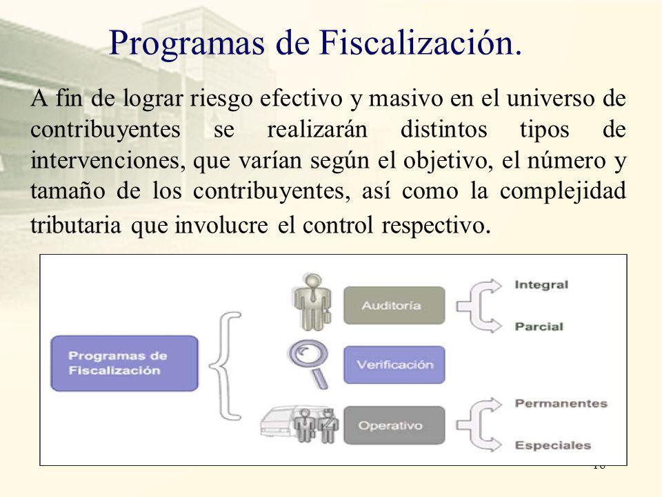 Programas de Fiscalización.