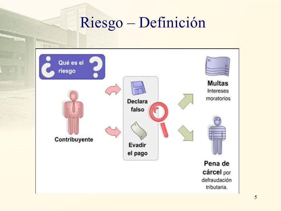 Riesgo – Definición
