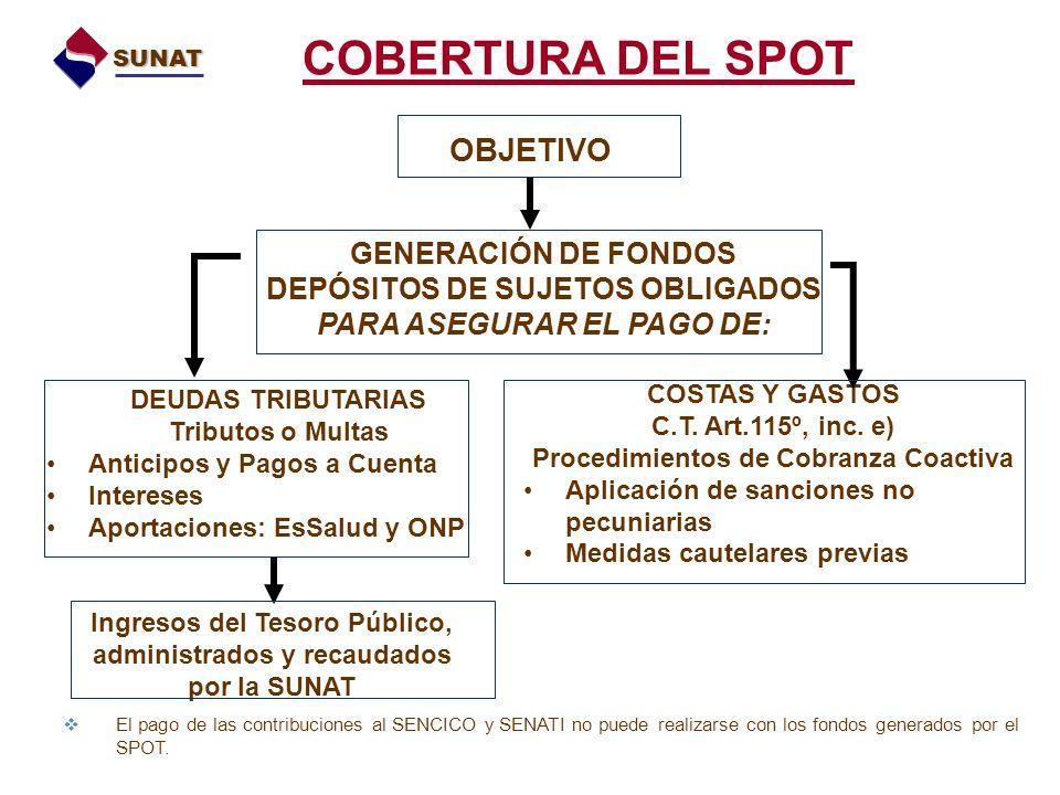 COBERTURA DEL SPOT OBJETIVO GENERACIÓN DE FONDOS