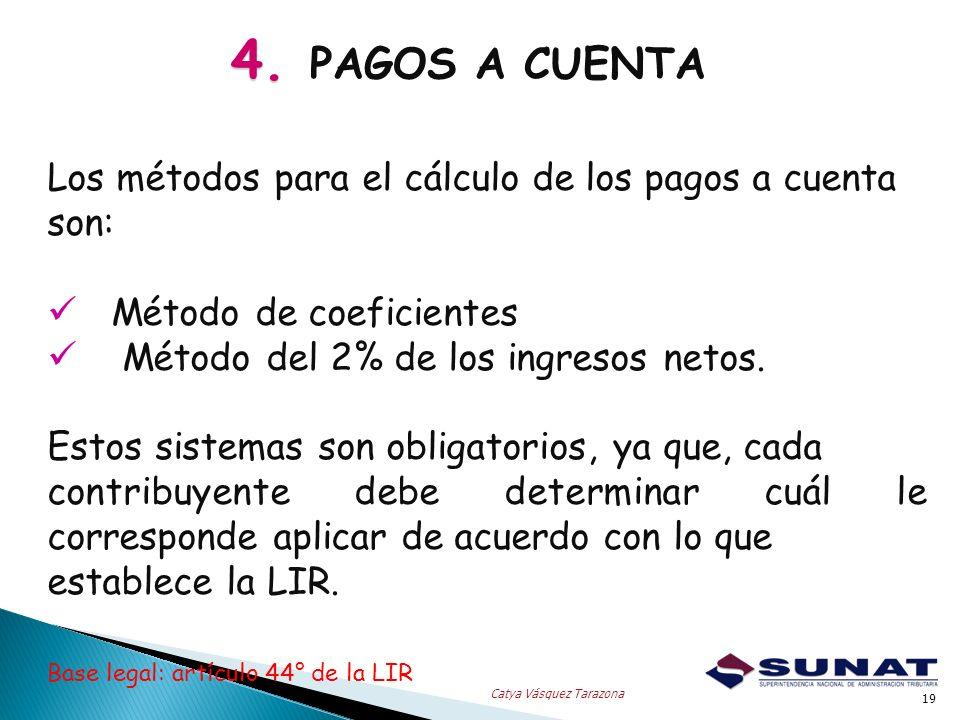 4. PAGOS A CUENTA Los métodos para el cálculo de los pagos a cuenta