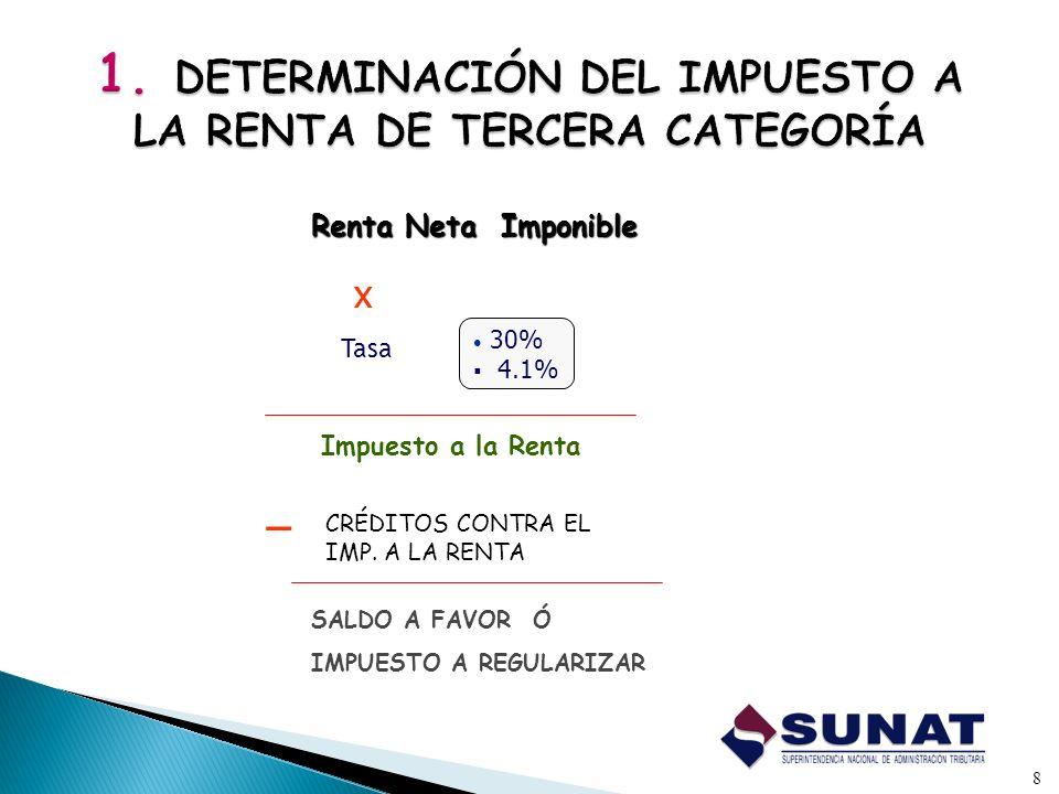1. DETERMINACIÓN DEL IMPUESTO A LA RENTA DE TERCERA CATEGORÍA