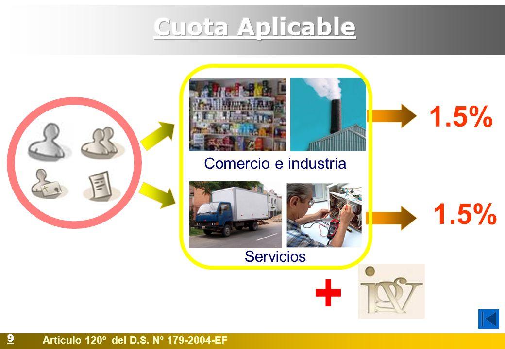 1.5% 1.5% Cuota Aplicable Comercio e industria Servicios 9