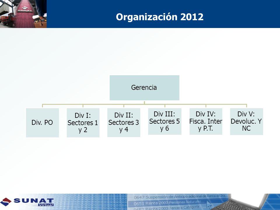 Organización 2012 Gerencia Div. PO Div I: Sectores 1 y 2