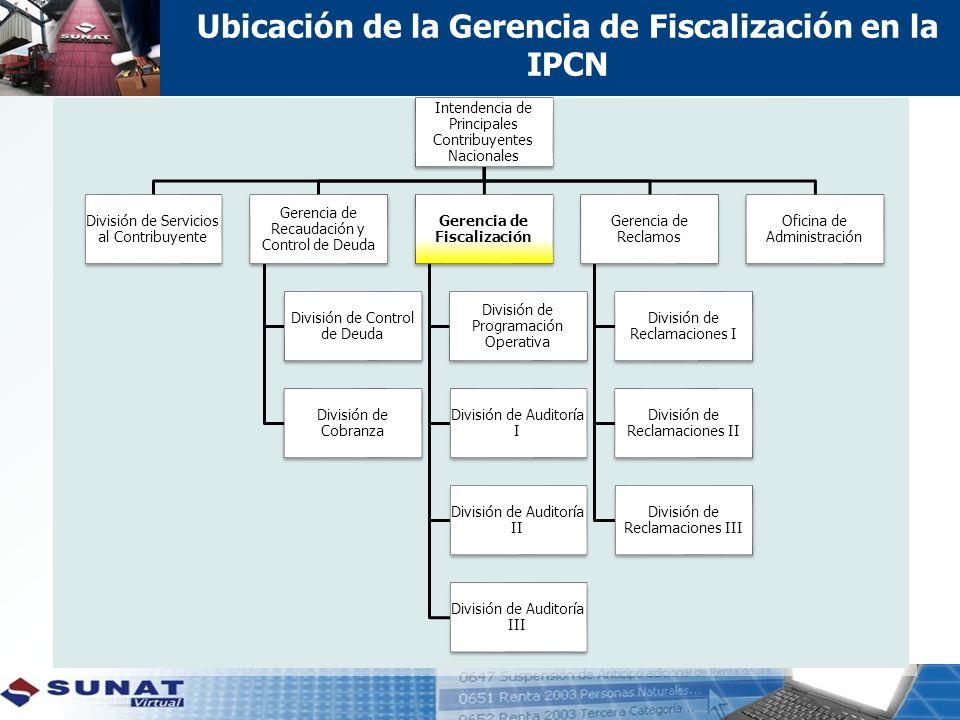 Ubicación de la Gerencia de Fiscalización en la IPCN