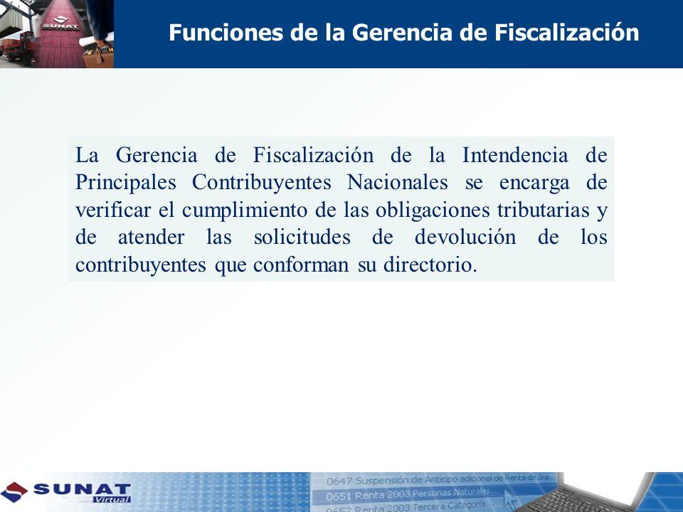Funciones de la Gerencia de Fiscalización