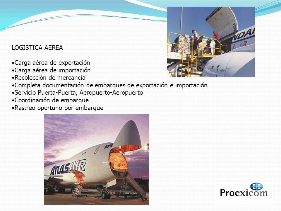 LOGISTICA AEREA Carga aérea de exportación. Carga aérea de importación. Recolección de mercancía.