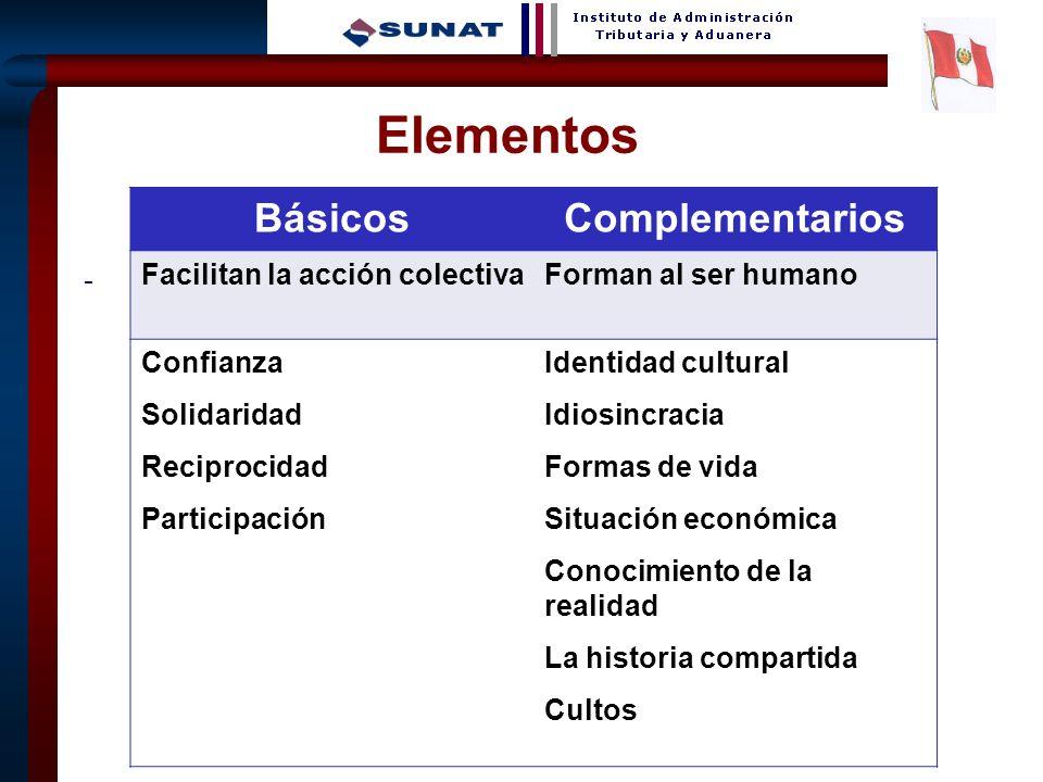 Elementos Básicos Complementarios - Facilitan la acción colectiva